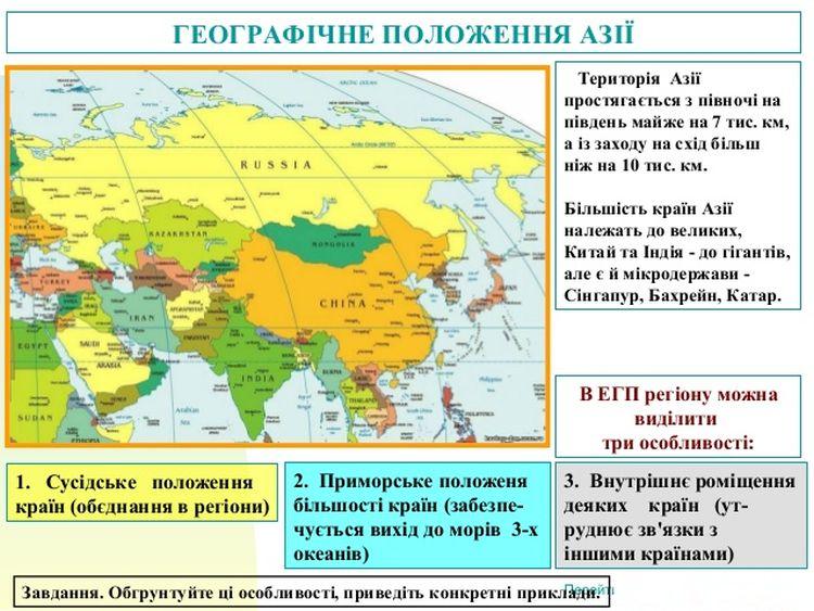 Географічне положення азії