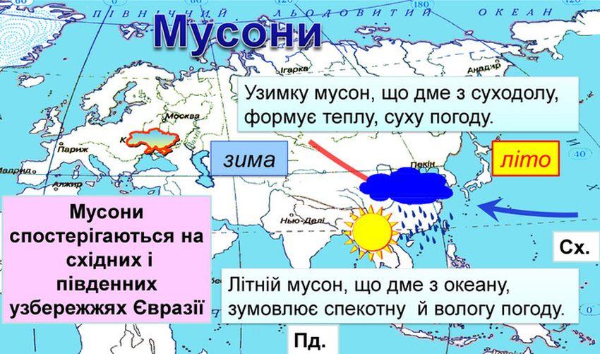 Географія мусонів