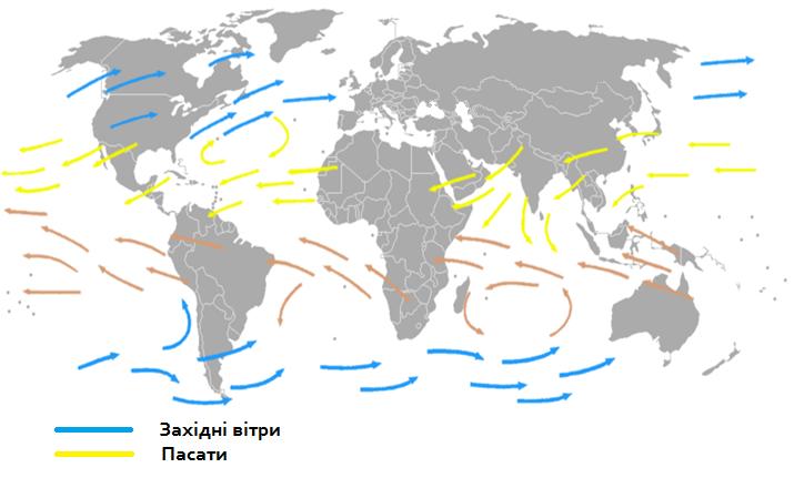 Карта вітрів пасатів
