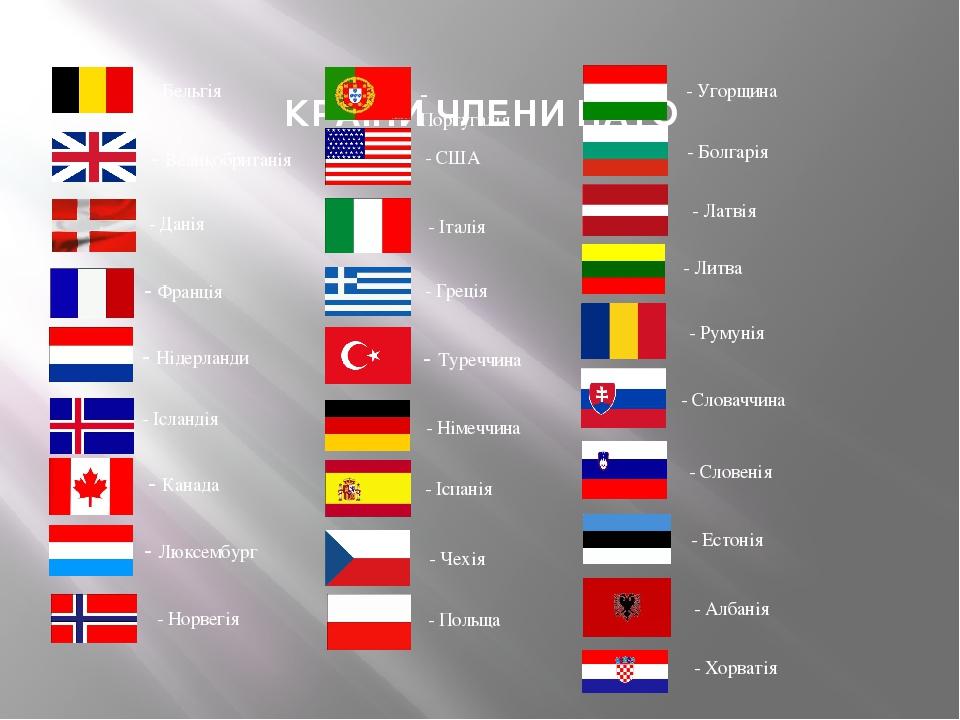 Країни-члени НАТО