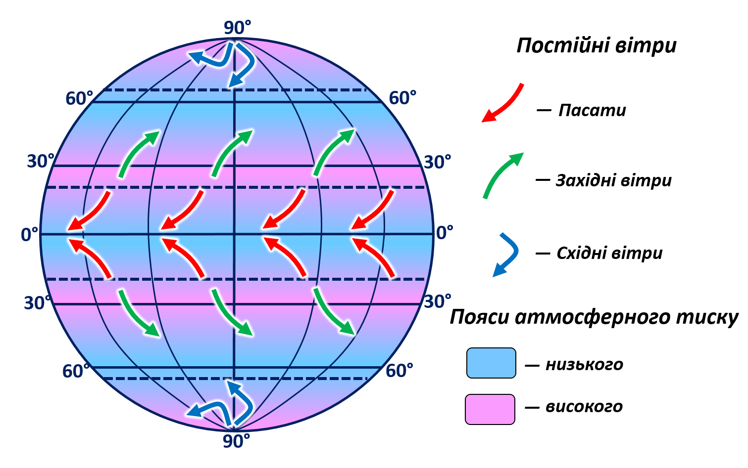 Мапа пасатів