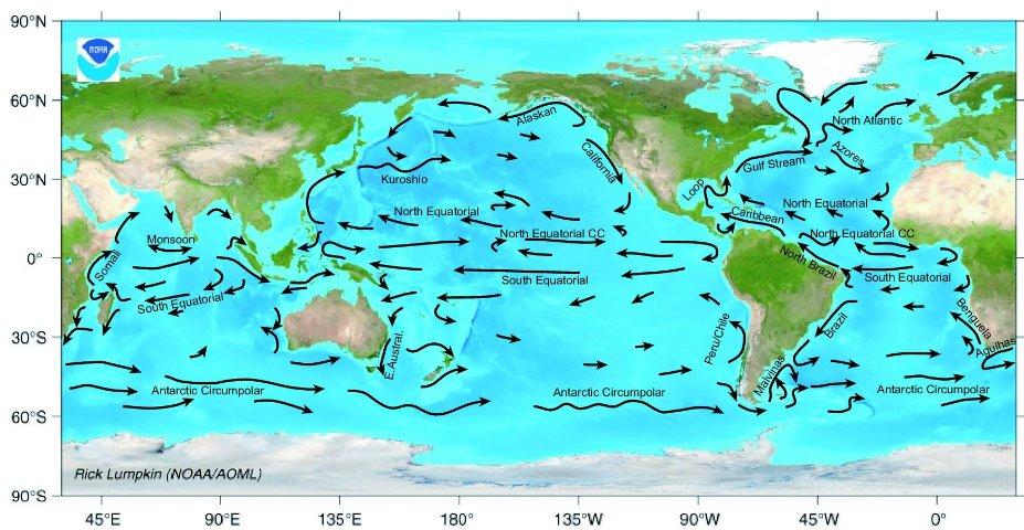 Найбільші океанські течії