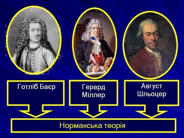Норманська теорія