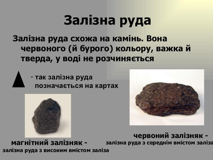 Приклади залізної руди