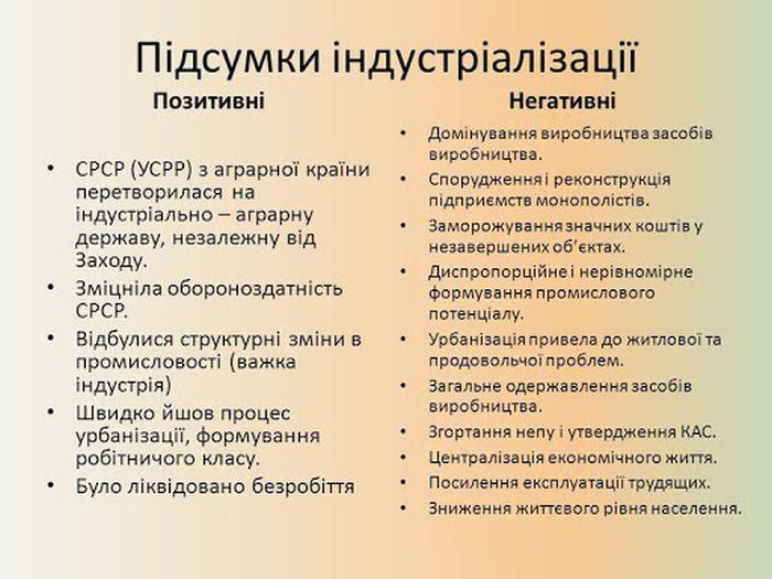 Підсумки індустріалізації СРСР