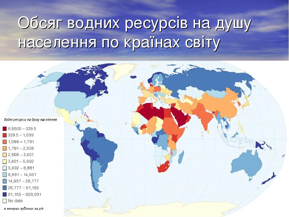 Водні ресурси світу