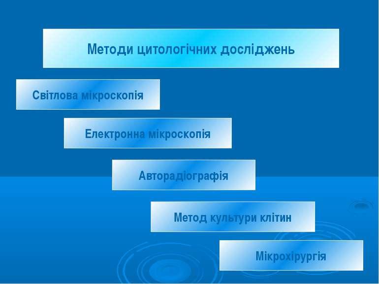 Методи цитологічних досліджень