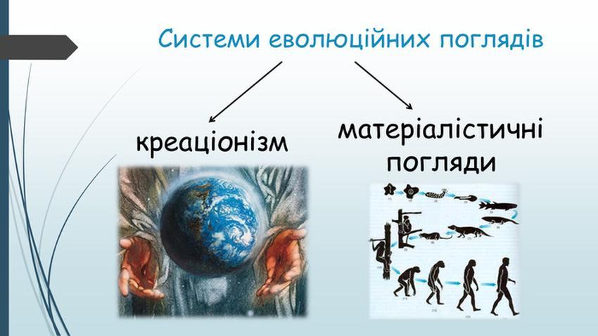 Системи еволюційних поглядів