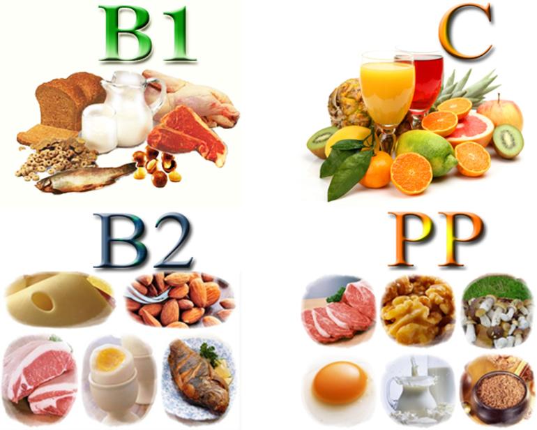 Вітаміни у продуктах