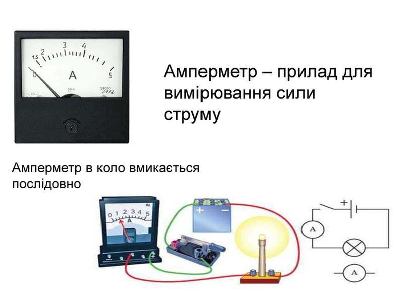 Амперметр - фото і підключення до ланцюга