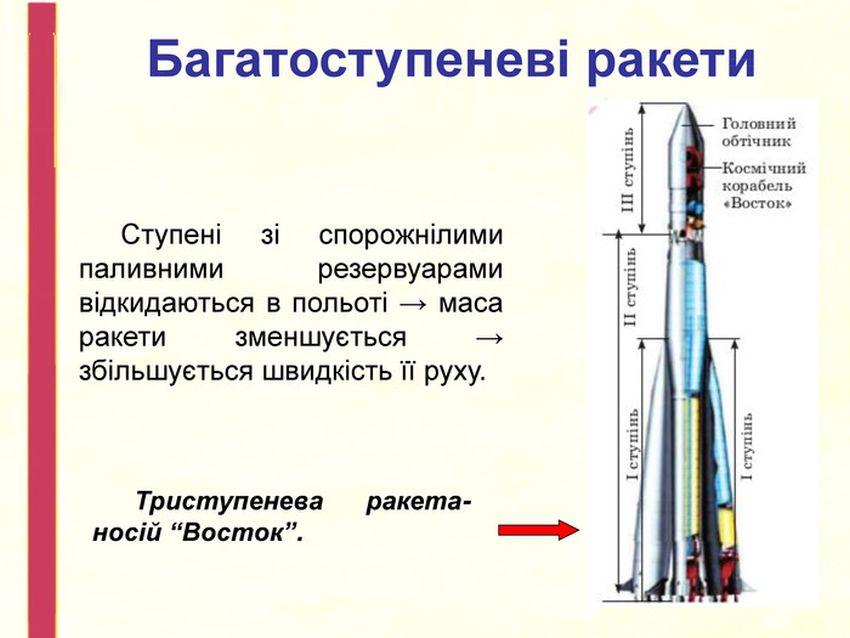 Багатоступеневі ракети
