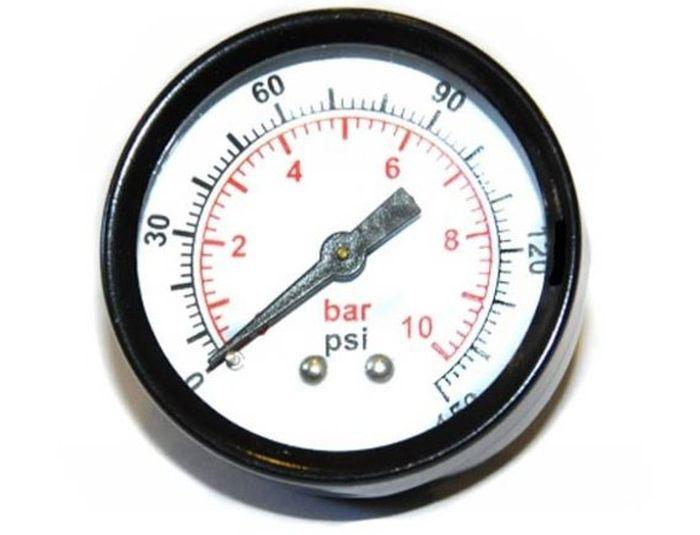 Чим вимірюють тиск