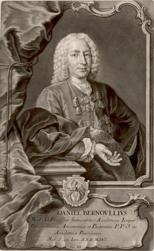 Даніель Бернуллі - портрет
