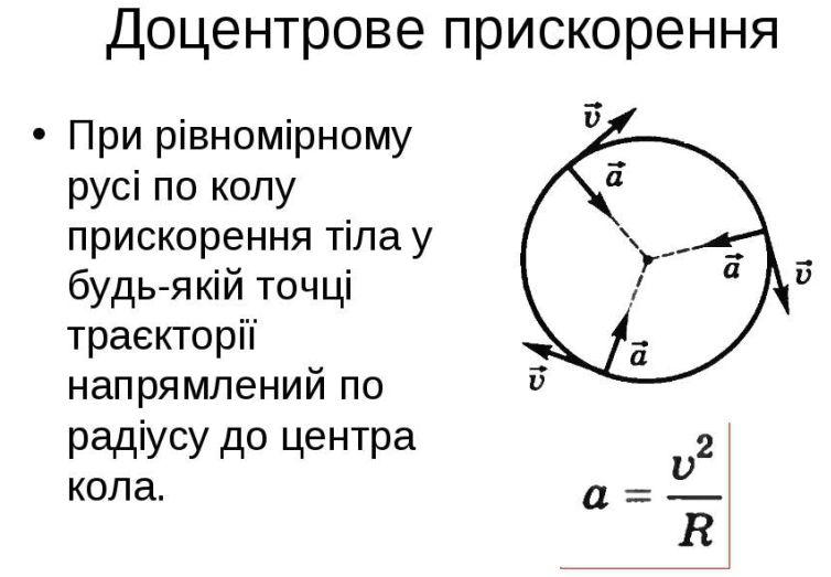 Доцентрове прискорення - визначення і приклад