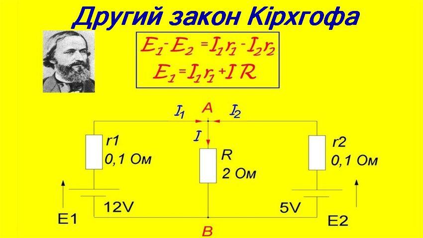 Другий закон Кірхгофа