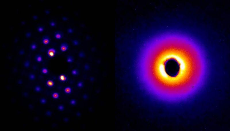 Дифракція електронів