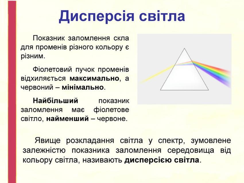 Дисперсія світла - приклад і визначення