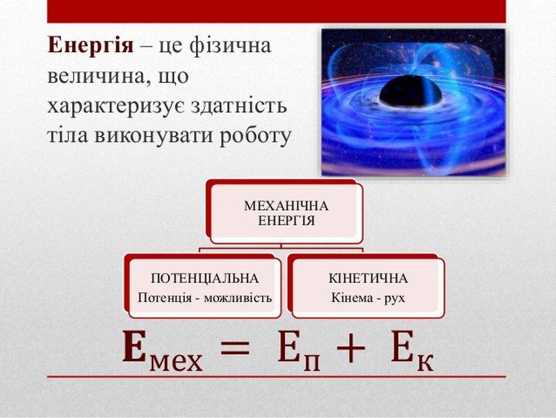 Енергія, види енергії