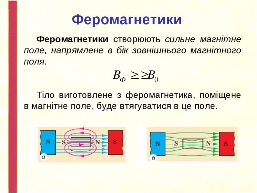 Феромагнетики - визначення