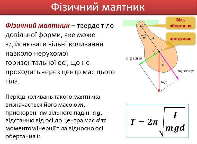 Фізичний маятник - опис і визначення