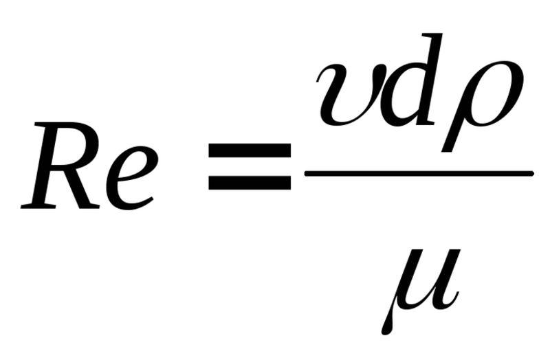 Що характеризує число Рейнольдса