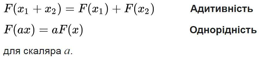 Формули визначення суперпозиції