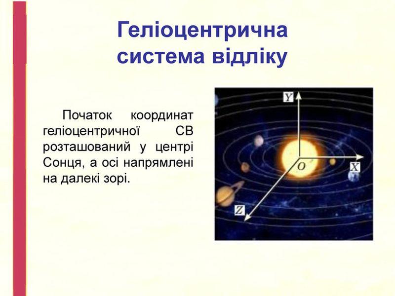 Геліоцентрична система відліку