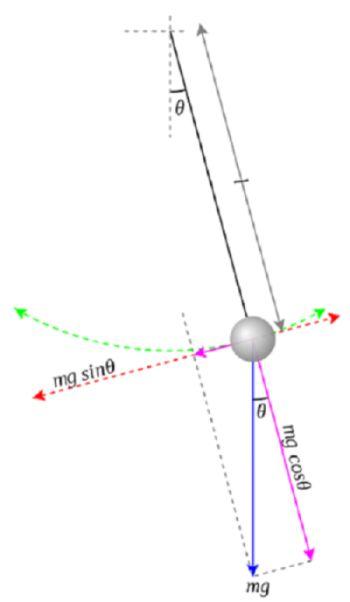 Графік1