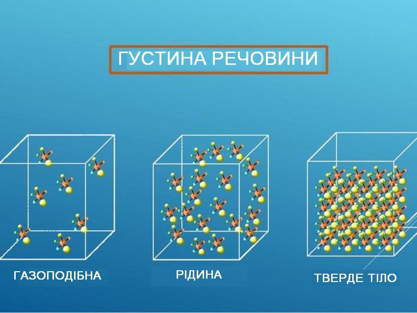 Густина речовини - приклад