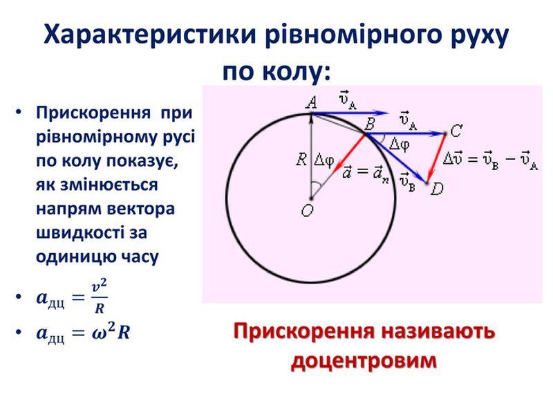 Характеристики рівномірного руху по колу