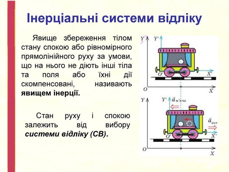 Інерціальні системи відліку - визначення