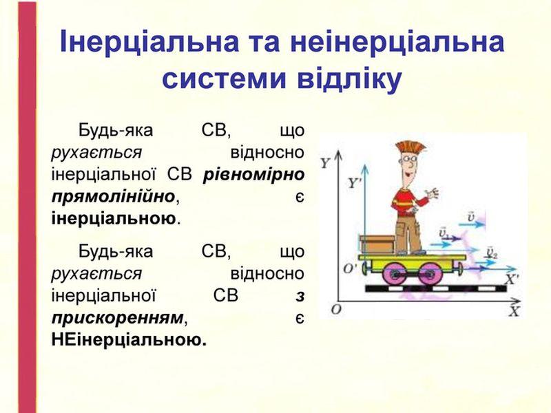 Інерціальні та неінерціальні системи відліку