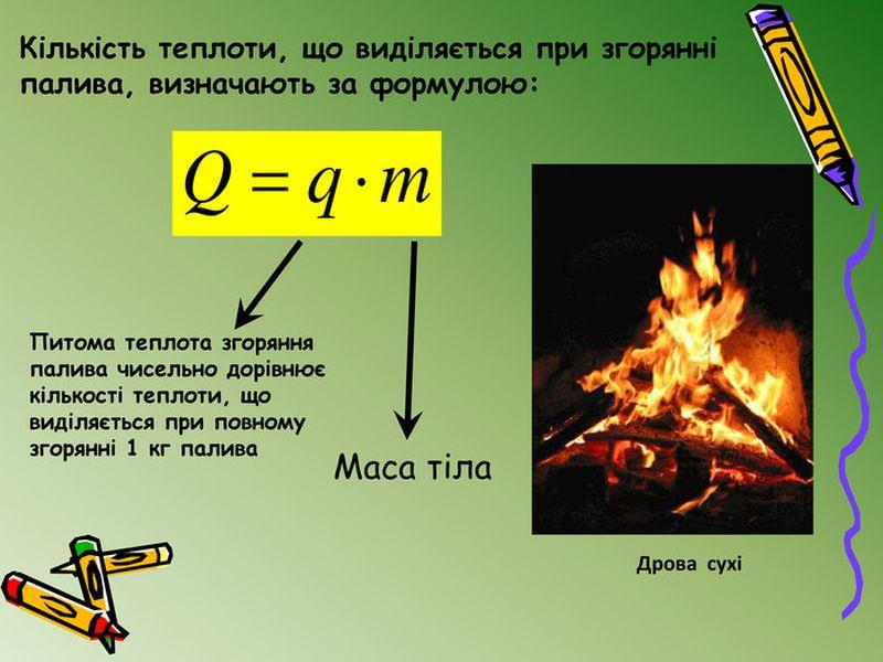 Кількість теплоти, що виділяється при згорянні палива - формула