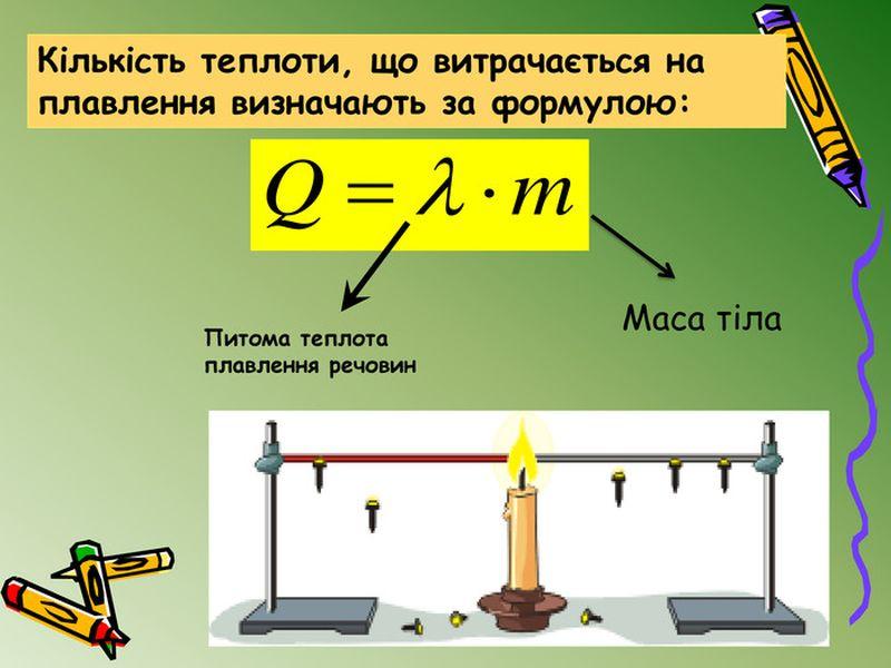 Кількість теплоти, що витрачається на плавлення - формула
