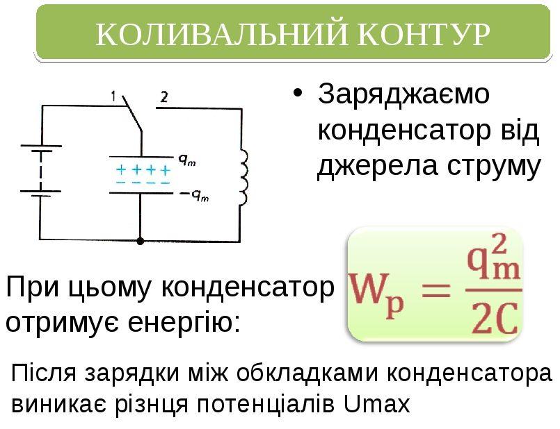 Коливальний контур - опис2
