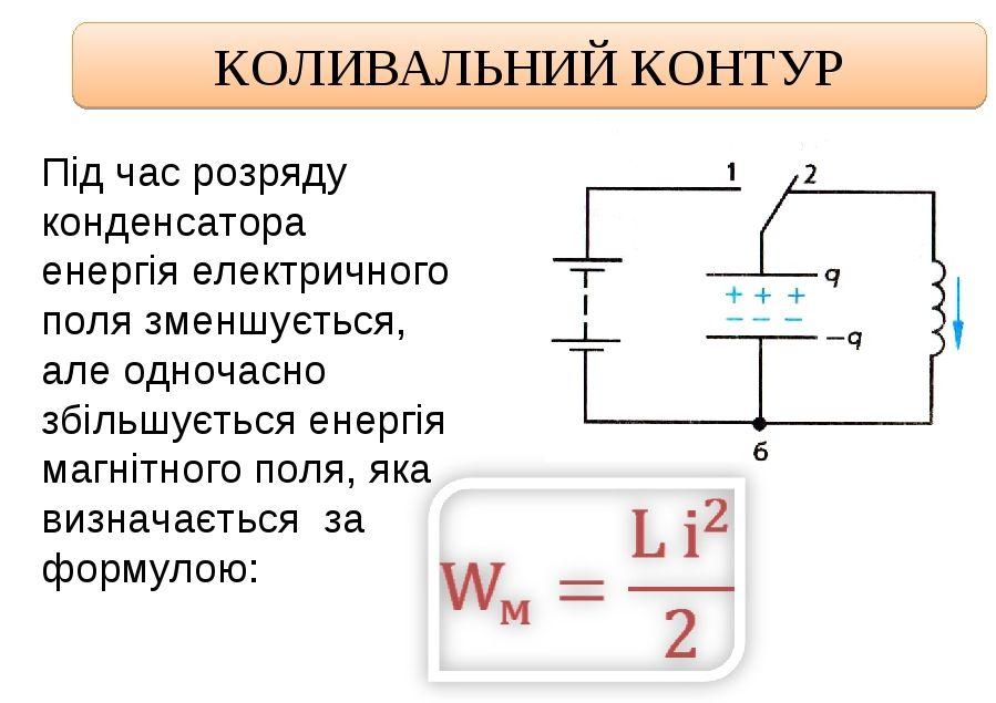 Коливальний контур - опис3