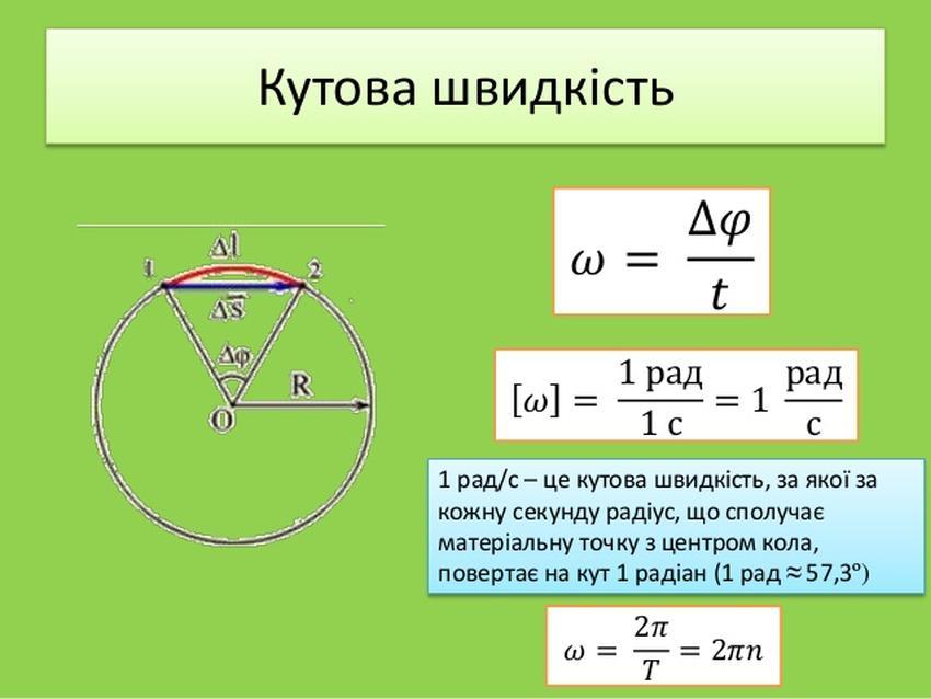 Кутова швидкість - опис і формули
