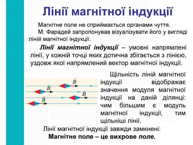 Лінії магнітної індукції