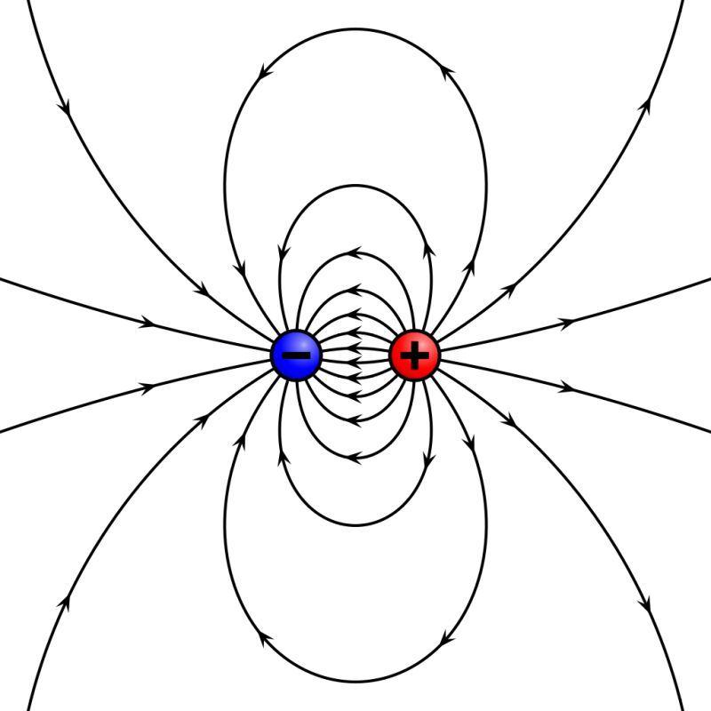 Магнітне поле H, створене двома магнітними зарядами