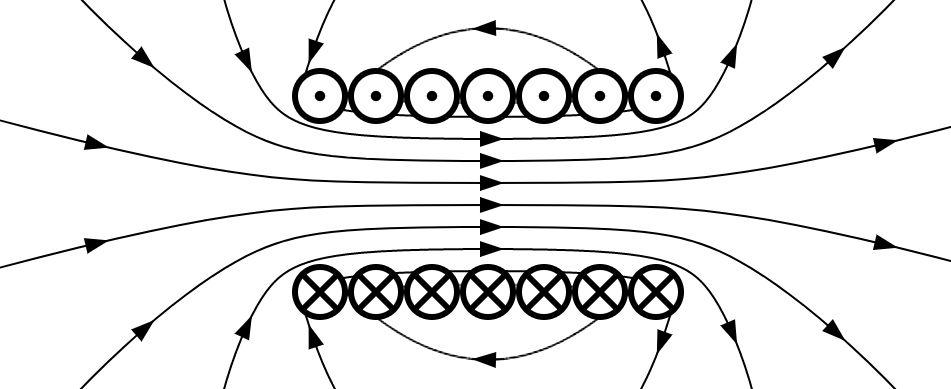 Магнітний потік - схема
