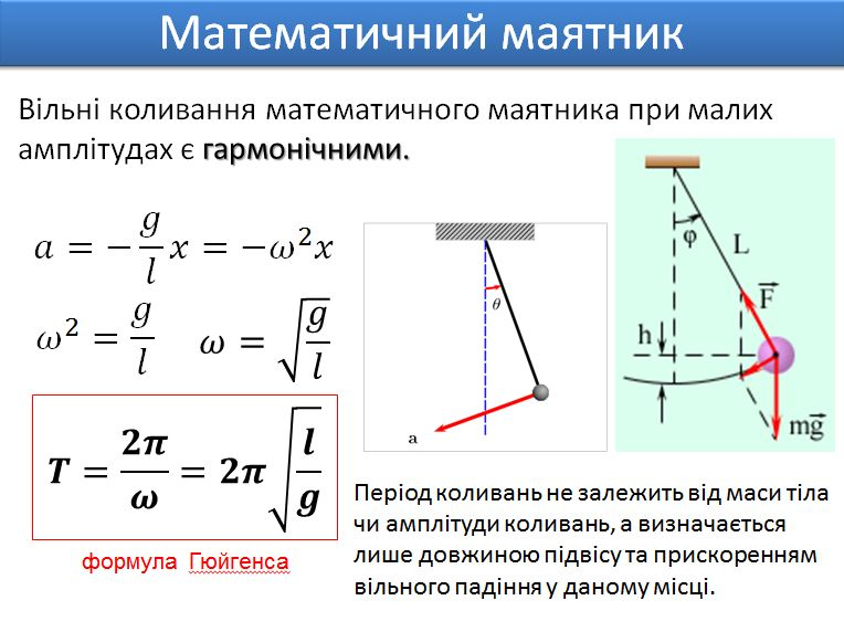 Математичний маятник - опис