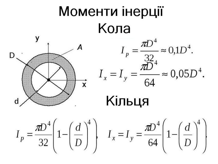 Моменти інерції2