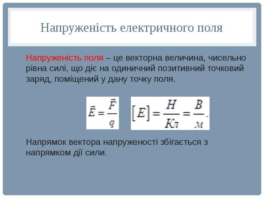 Напруженість електричного поля - визначення