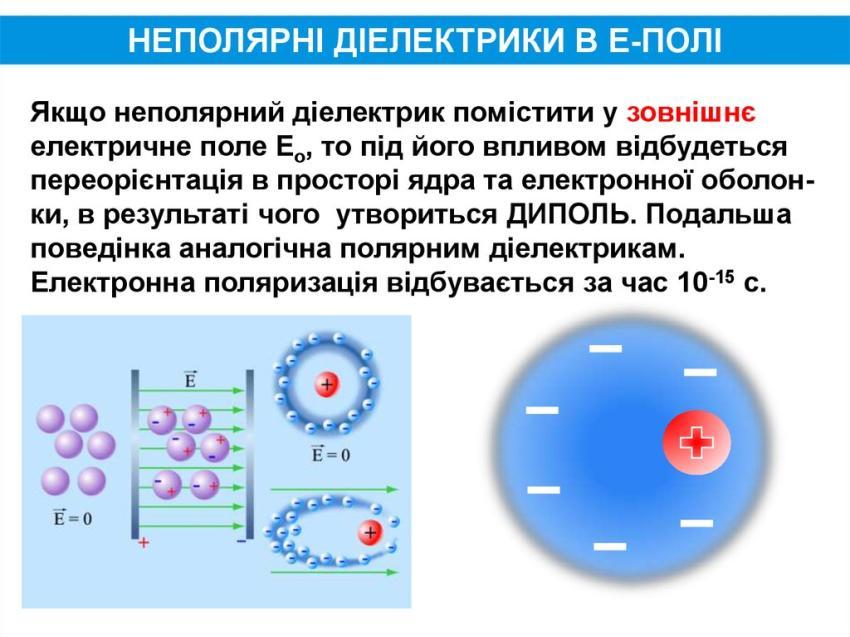 Неполярні діелектрики в е-полі