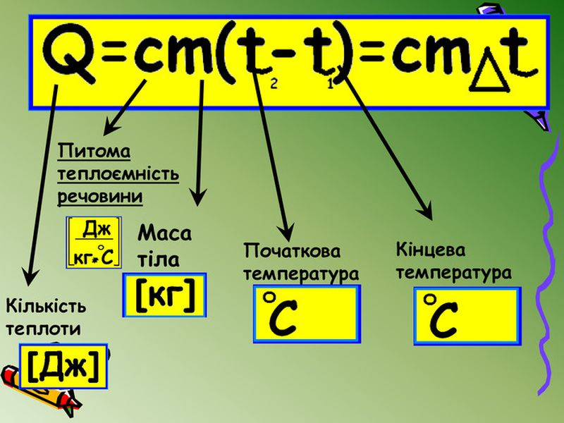 Основна формула теплового балансу