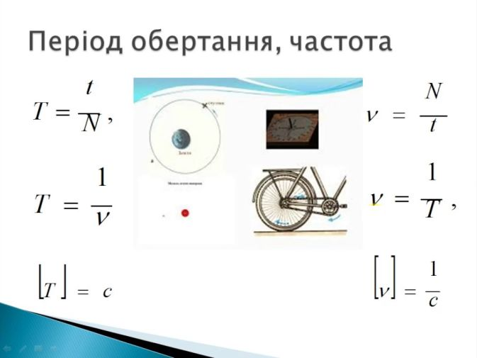 Період обертання, частота - формули