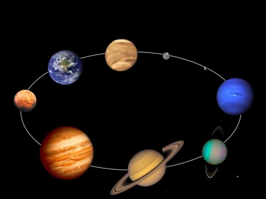 Планети і значення ваги на них