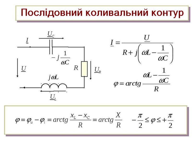 Послідовний коливальний контур - розрахунок