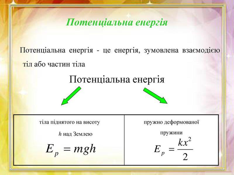 Потенційна енергія - визначення