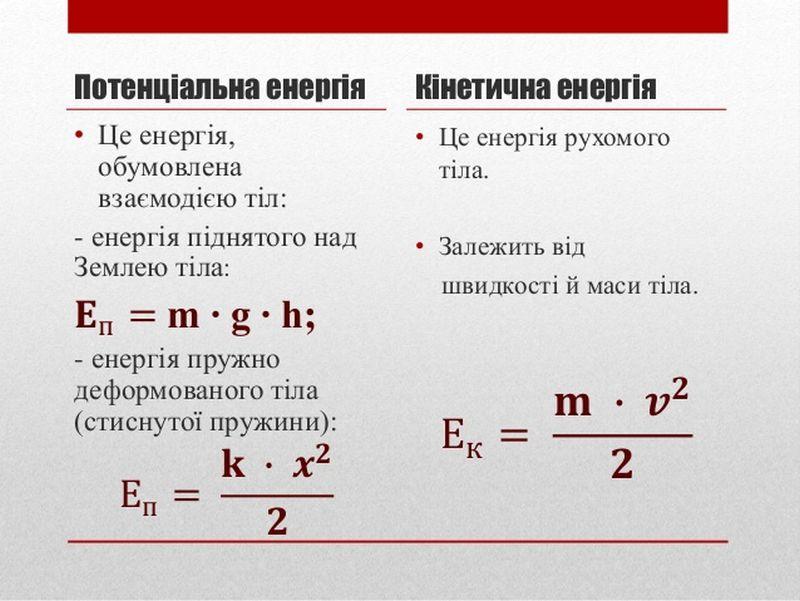 Потенційна і кінетична енергія - формули і опис